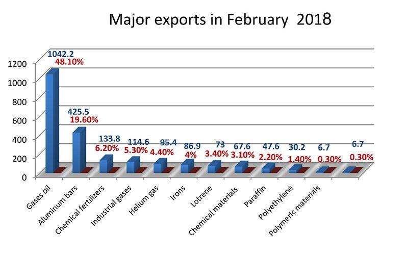 Feb-report-004